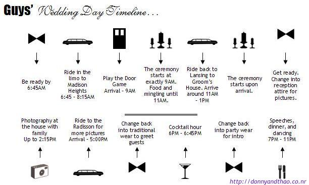 DIY Day Of Timeline Adorkable Duo Wedding - Day of wedding timeline template free